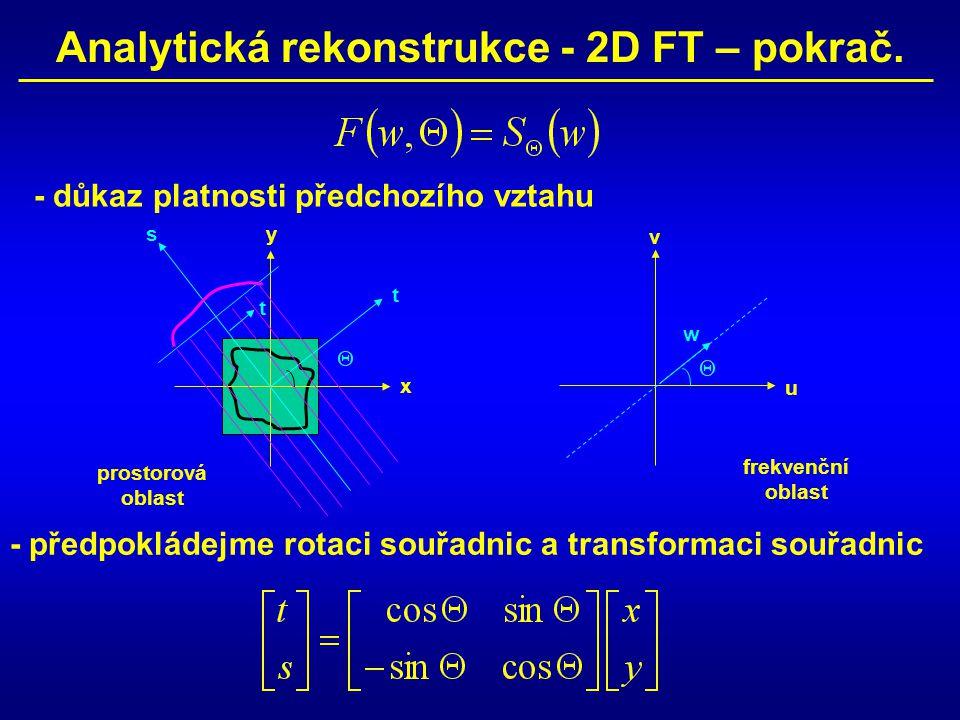 Analytická rekonstrukce - 2D FT – pokrač. - důkaz platnosti předchozího vztahu frekvenční oblast u v w prostorová oblast x y t t s - předpokládejme ro
