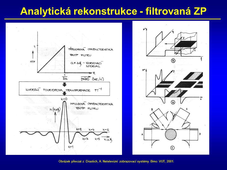Obrázek převzat z: Drastich, A. Netelevizní zobrazovací systémy. Brno: VUT, 2001.