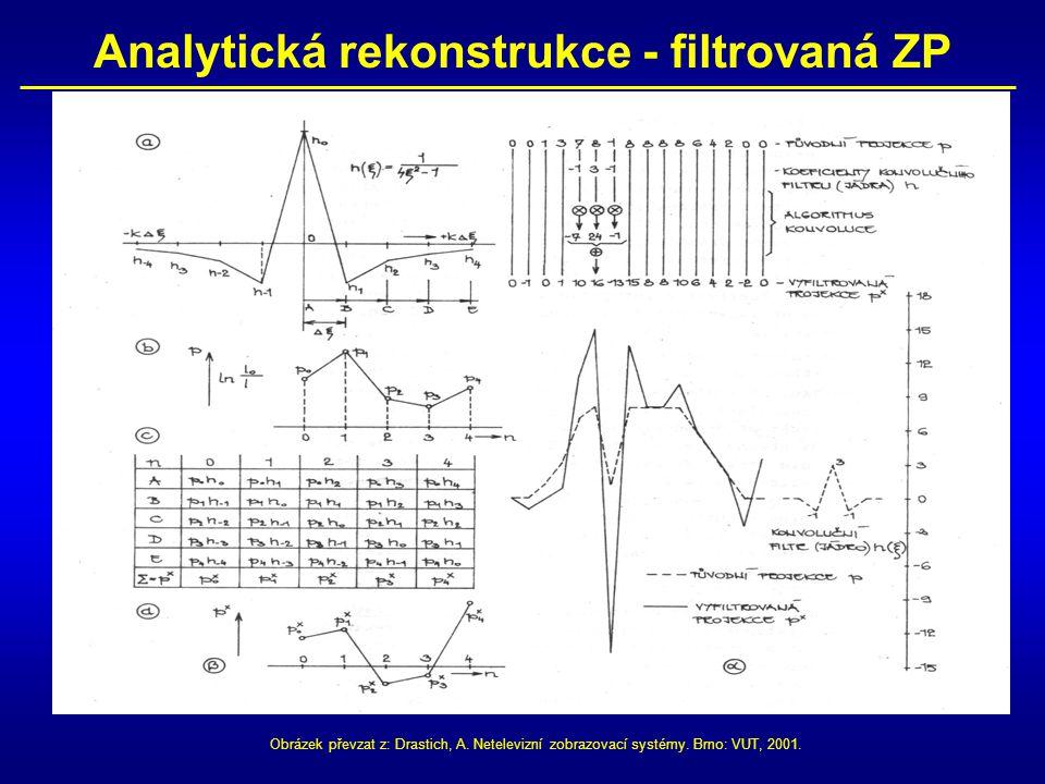 Analytická rekonstrukce - filtrovaná ZP Obrázek převzat z: Drastich, A. Netelevizní zobrazovací systémy. Brno: VUT, 2001.