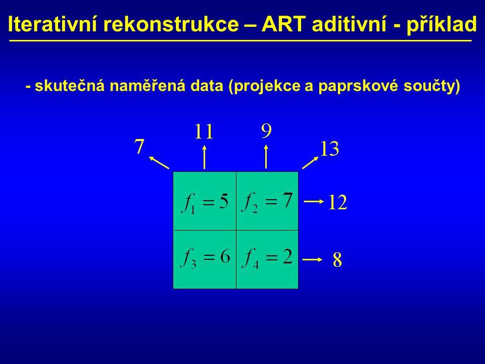 Iterativní rekonstrukce – ART aditivní - příklad - skutečná naměřená data (projekce a paprskové součty)