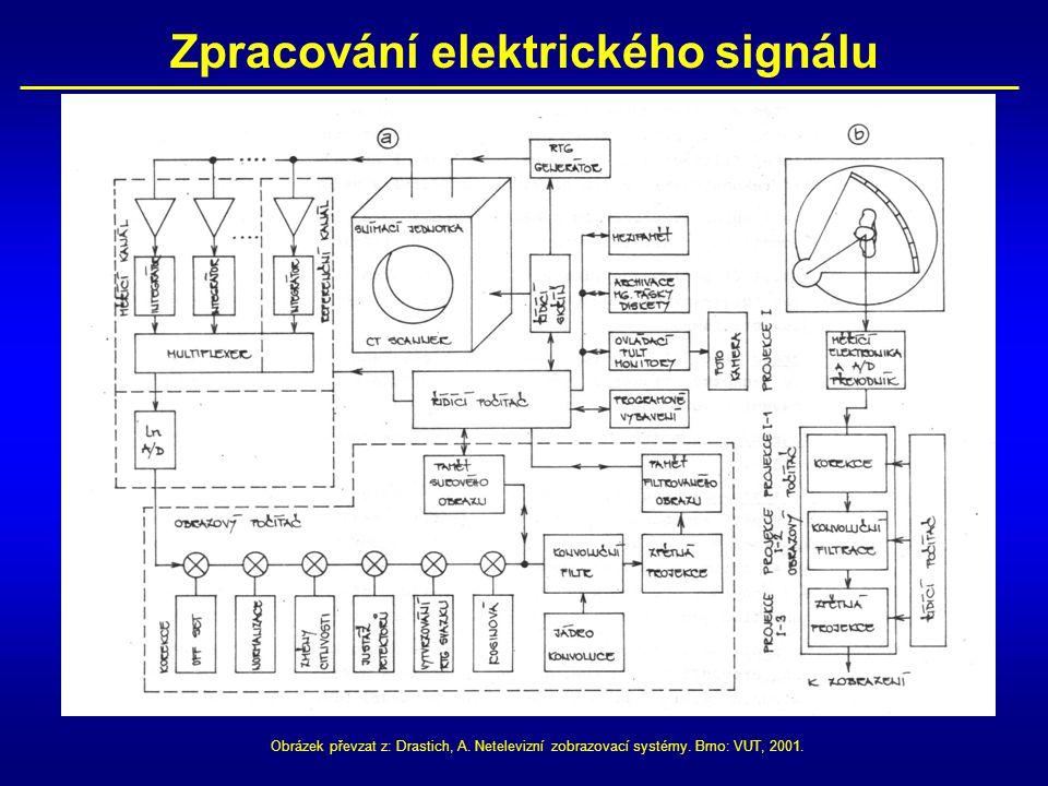 Zpracování elektrického signálu Obrázek převzat z: Drastich, A. Netelevizní zobrazovací systémy. Brno: VUT, 2001.