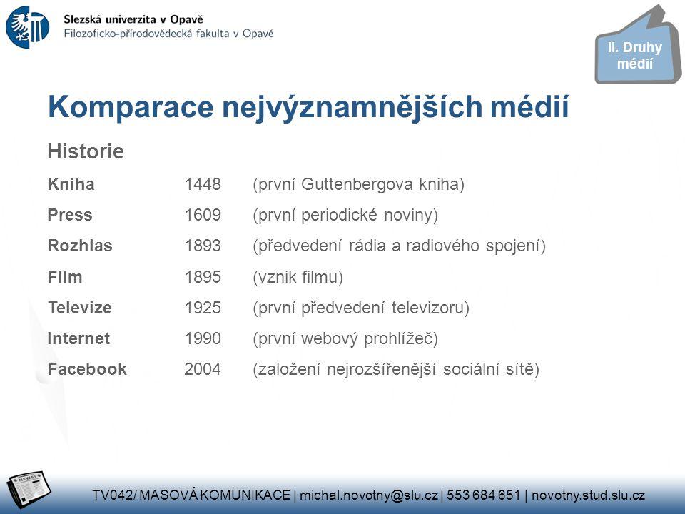 Historie Kniha1448(první Guttenbergova kniha) Press1609(první periodické noviny) Rozhlas1893(předvedení rádia a radiového spojení) Film1895(vznik filmu) Televize1925(první předvedení televizoru) Internet1990(první webový prohlížeč) Facebook2004(založení nejrozšířenější sociální sítě) Komparace nejvýznamnějších médií II.