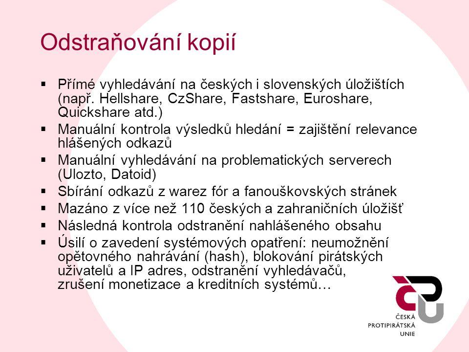 Odstraňování kopií  Přímé vyhledávání na českých i slovenských úložištích (např. Hellshare, CzShare, Fastshare, Euroshare, Quickshare atd.)  Manuáln
