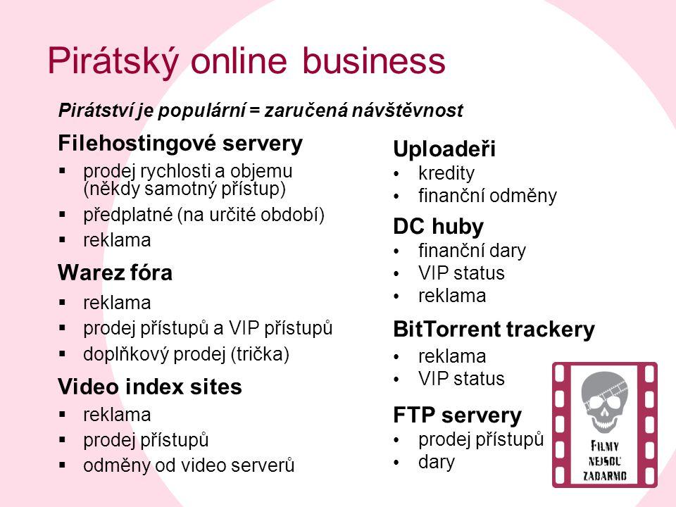 Pirátský online business Pirátství je populární = zaručená návštěvnost Filehostingové servery  prodej rychlosti a objemu (někdy samotný přístup)  př