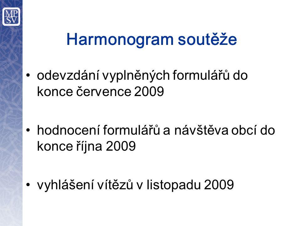 Harmonogram soutěže •odevzdání vyplněných formulářů do konce července 2009 •hodnocení formulářů a návštěva obcí do konce října 2009 •vyhlášení vítězů v listopadu 2009