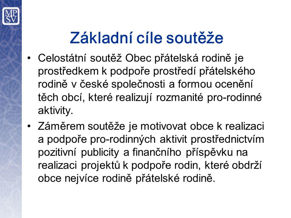Základní cíle soutěže •Celostátní soutěž Obec přátelská rodině je prostředkem k podpoře prostředí přátelského rodině v české společnosti a formou ocenění těch obcí, které realizují rozmanité pro-rodinné aktivity.