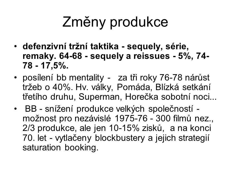 Změny produkce •defenzivní tržní taktika - sequely, série, remaky. 64-68 - sequely a reissues - 5%, 74- 78 - 17,5%. •posílení bb mentality - za tři ro