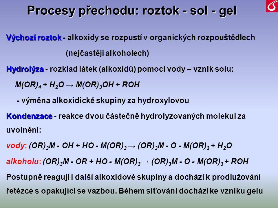 Výchozí roztok Výchozí roztok - alkoxidy se rozpustí v organických rozpouštědlech (nejčastěji alkoholech) Hydrolýza Hydrolýza - rozklad látek (alkoxid
