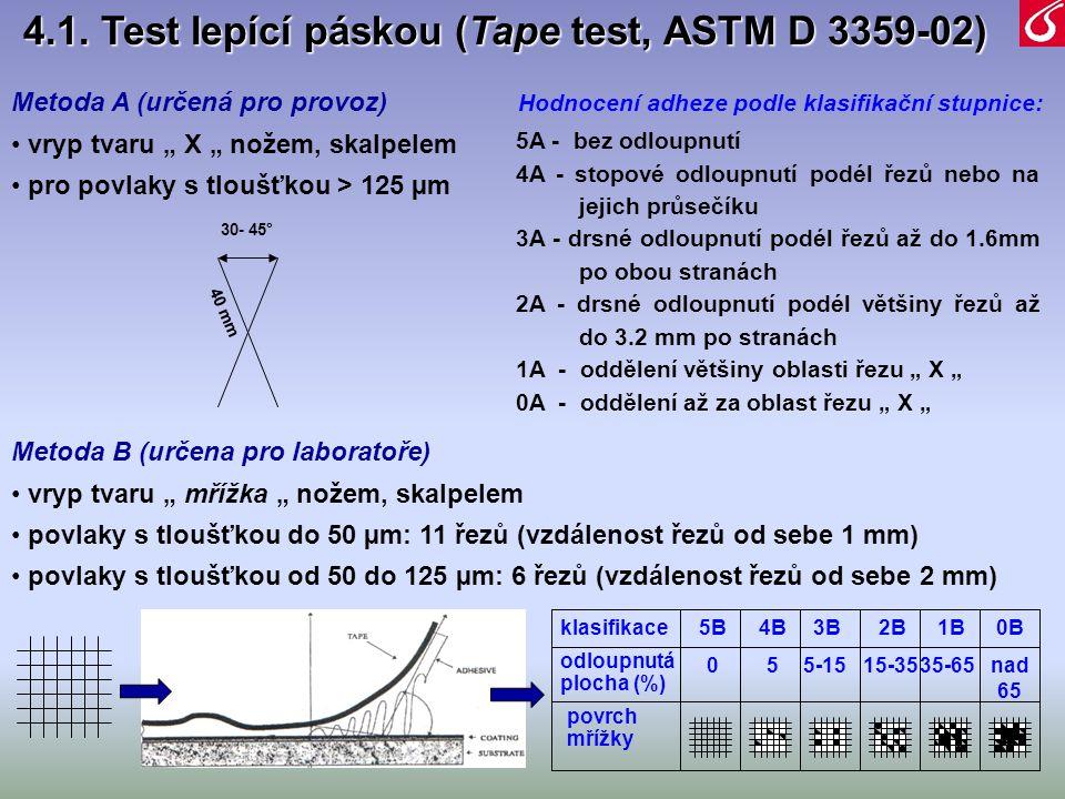 """Metoda A (určená pro provoz) • vryp tvaru """" X """" nožem, skalpelem • pro povlaky s tloušťkou > 125 µm 4.1. Test lepící páskou (Tape test, ASTM D 3359-02"""