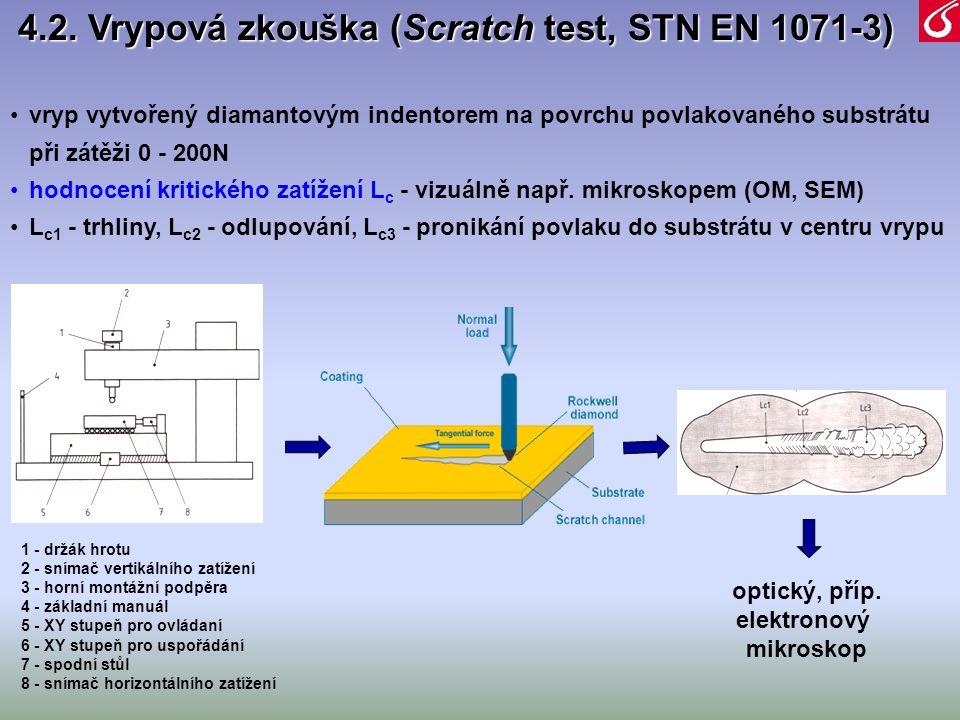 •vryp vytvořený diamantovým indentorem na povrchu povlakovaného substrátu při zátěži 0 - 200N •hodnocení kritického zatížení L c - vizuálně např. mikr