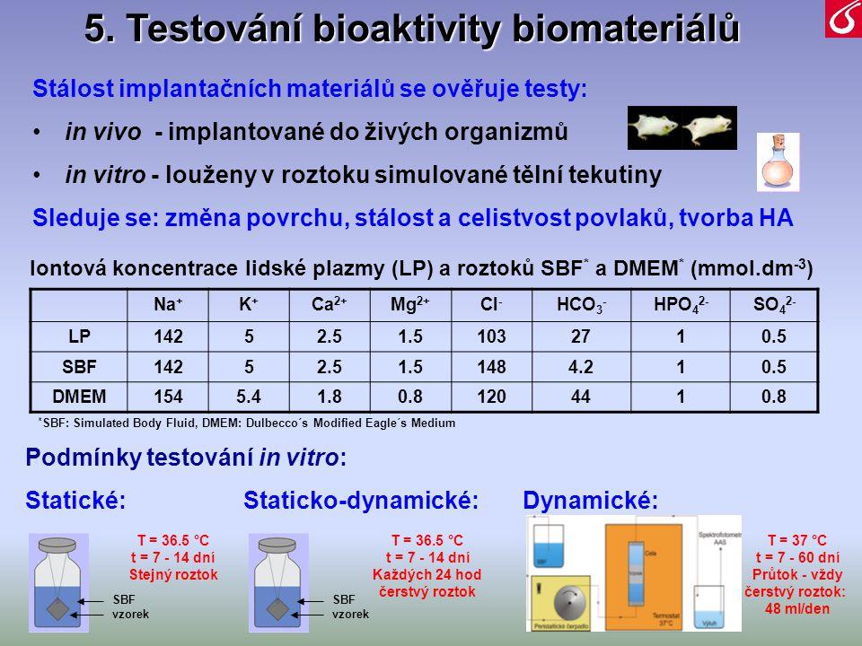 Iontová koncentrace lidské plazmy (LP) a roztoků SBF * a DMEM * (mmol.dm -3 ) 5. Testování bioaktivity biomateriálů Stálost implantačních materiálů se