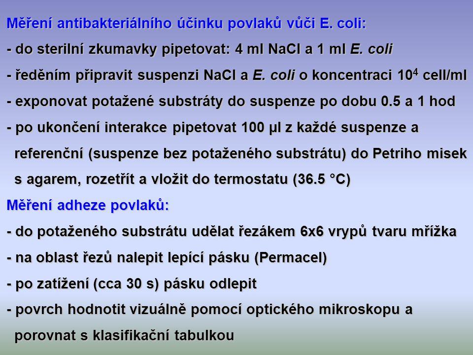 Měření antibakteriálního účinku povlaků vůči E. coli: - do sterilní zkumavky pipetovat: 4 ml NaCl a 1 ml E. coli - ředěním připravit suspenzi NaCl a E