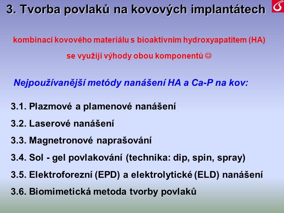 3. Tvorba povlaků na kovových implantátech kombinací kovového materiálu s bioaktivním hydroxyapatitem (HA) se využijí výhody obou komponentů  Nejpouž