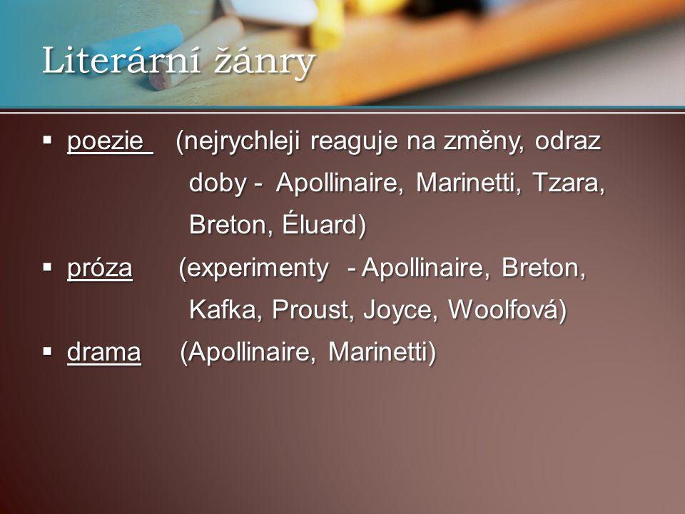  poezie (nejrychleji reaguje na změny, odraz doby - Apollinaire, Marinetti, Tzara, doby - Apollinaire, Marinetti, Tzara, Breton, Éluard) Breton, Élua