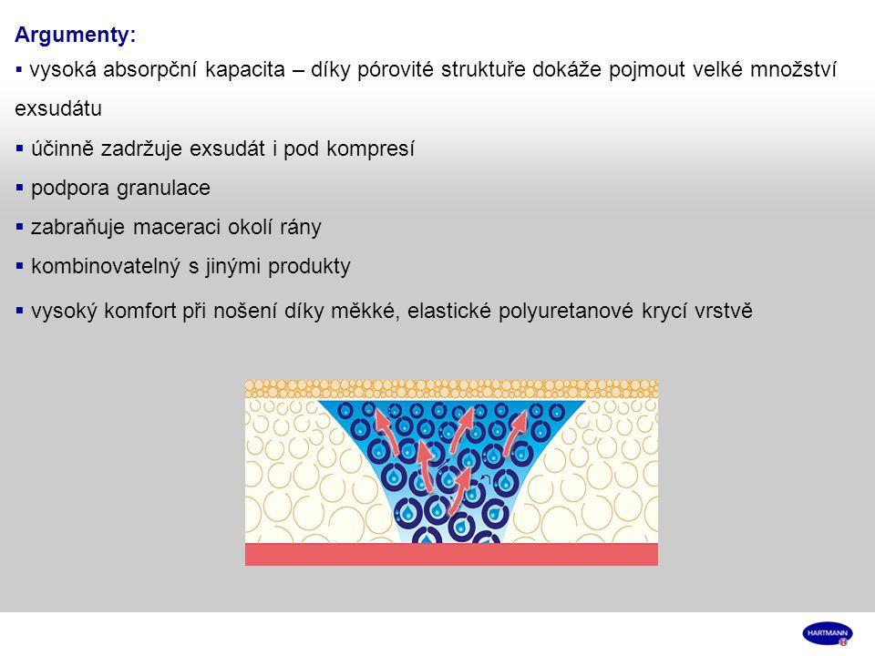 Argumenty:  vysoká absorpční kapacita – díky pórovité struktuře dokáže pojmout velké množství exsudátu  účinně zadržuje exsudát i pod kompresí  podpora granulace  zabraňuje maceraci okolí rány  kombinovatelný s jinými produkty  vysoký komfort při nošení díky měkké, elastické polyuretanové krycí vrstvě