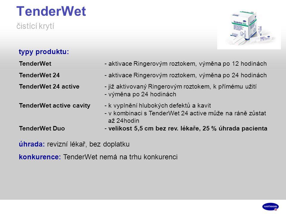 typy produktu: TenderWet - aktivace Ringerovým roztokem, výměna po 12 hodinách TenderWet 24 - aktivace Ringerovým roztokem, výměna po 24 hodinách TenderWet 24 active - již aktivovaný Ringerovým roztokem, k přímému užití - výměna po 24 hodinách TenderWet active cavity- k vyplnění hlubokých defektů a kavit - v kombinaci s TenderWet 24 active může na ráně zůstat až 24hodin TenderWet Duo- velikost 5,5 cm bez rev.
