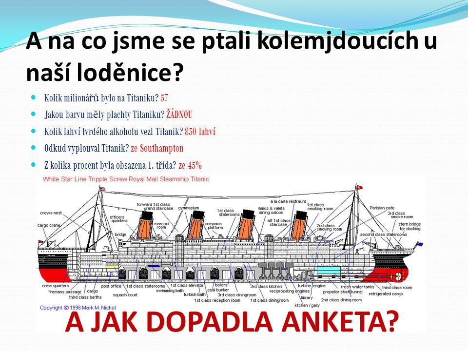  když Titanic po srážce s ledovcem zastavil a pomalu se potáp ě l, m ů žete si všimnout, že se natá č elo v obrovském bazénu - vodní hladina je klidn