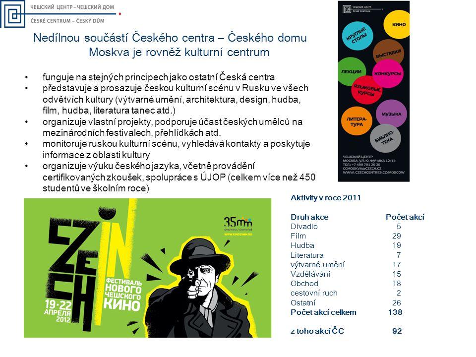 Nedílnou součástí Českého centra – Českého domu Moskva je rovněž kulturní centrum • funguje na stejných principech jako ostatní Česká centra • předsta