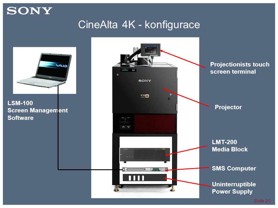 Slide 20 CineAlta 4K - konfigurace LSM-100 Screen Management Software Projectionists touch screen terminal LMT-200 Media Block SMS Computer Uninterruptible Power Supply Projector
