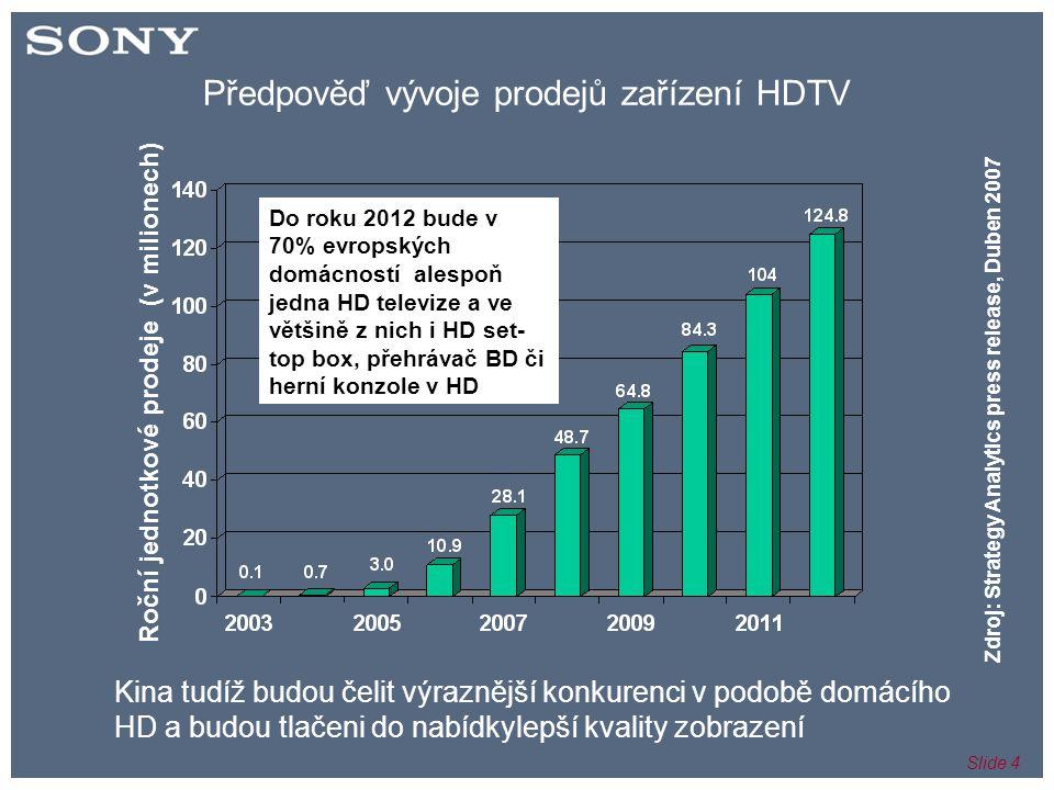 Slide 4 Předpověď vývoje prodejů zařízení HDTV Roční jednotkové prodeje (v milionech) Zdroj: Strategy Analytics press release, Duben 2007 Do roku 2012 bude v 70% evropských domácností alespoň jedna HD televize a ve většině z nich i HD set- top box, přehrávač BD či herní konzole v HD Kina tudíž budou čelit výraznější konkurenci v podobě domácího HD a budou tlačeni do nabídkylepší kvality zobrazení