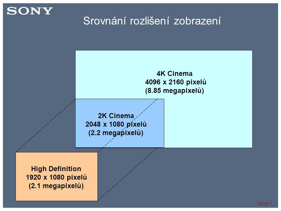 Slide 7 High Definition 1920 x 1080 pixelů (2.1 megapixelů) 2K Cinema 2048 x 1080 pixelů (2.2 megapixelů) 4K Cinema 4096 x 2160 pixelů (8.85 megapixelů) Srovnání rozlišení zobrazení