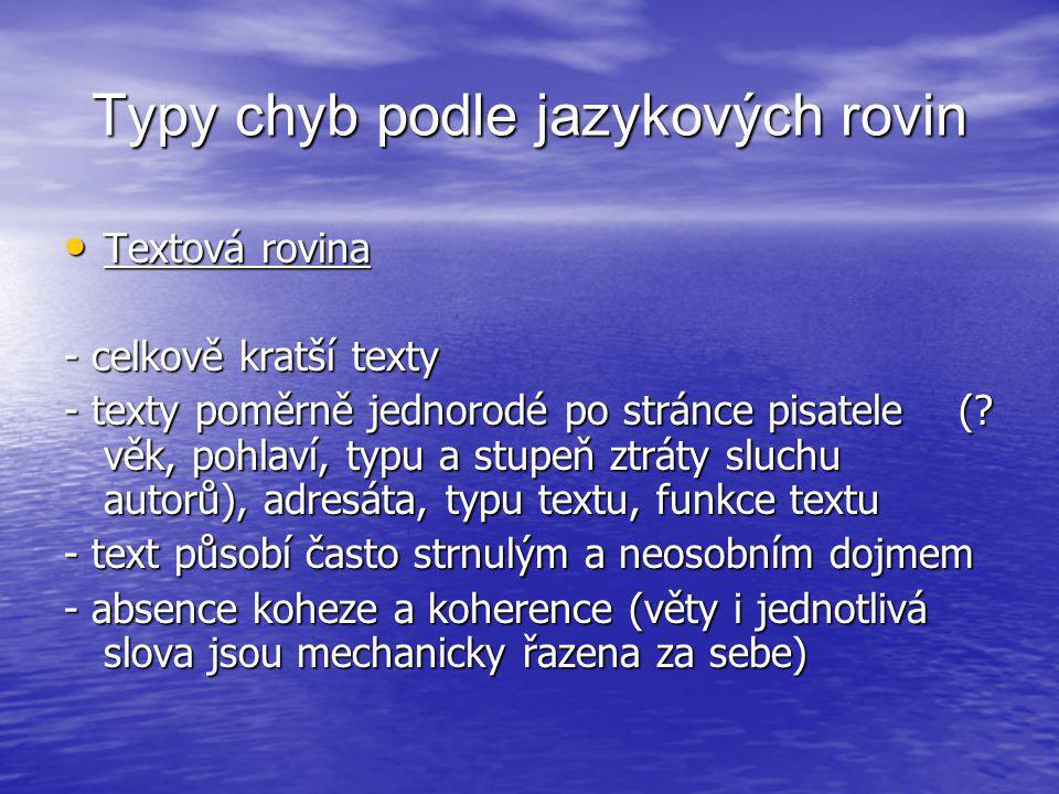 Typy chyb podle jazykových rovin • Textová rovina - celkově kratší texty - texty poměrně jednorodé po stránce pisatele (? věk, pohlaví, typu a stupeň