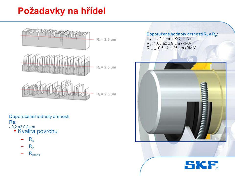 October 30, 2007 © SKF Group Slide 15 Požadavky na hřídel Doporučené hodnoty drsnosti R z a R p : R z : 1 až 4  m (ISO, DIN) R z : 1,65 až 2,9  m (R