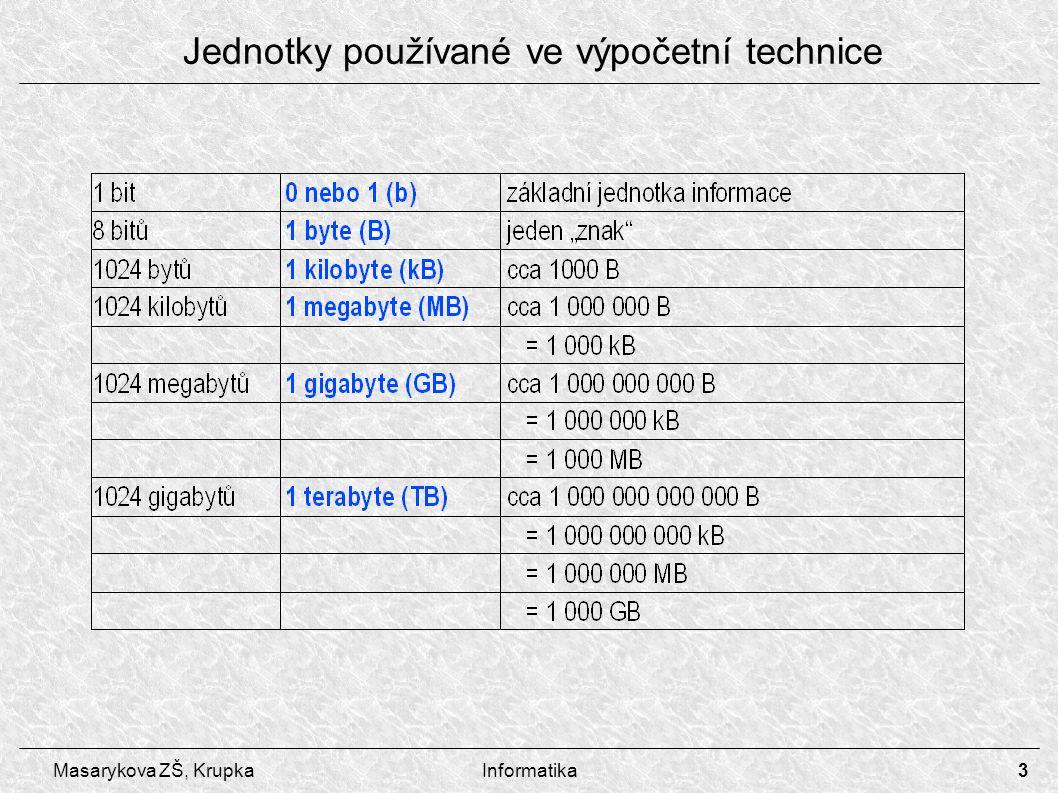 3 Masarykova ZŠ, KrupkaInformatika Jednotky používané ve výpočetní technice