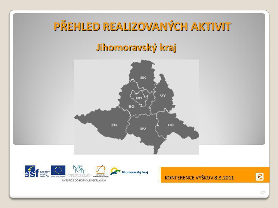 KONFERENCE VYŠKOV 8.3.2011 KONFERENCE VYŠKOV 8.3.2011 PŘEHLED REALIZOVANÝCH AKTIVIT Jihomoravský kraj 17