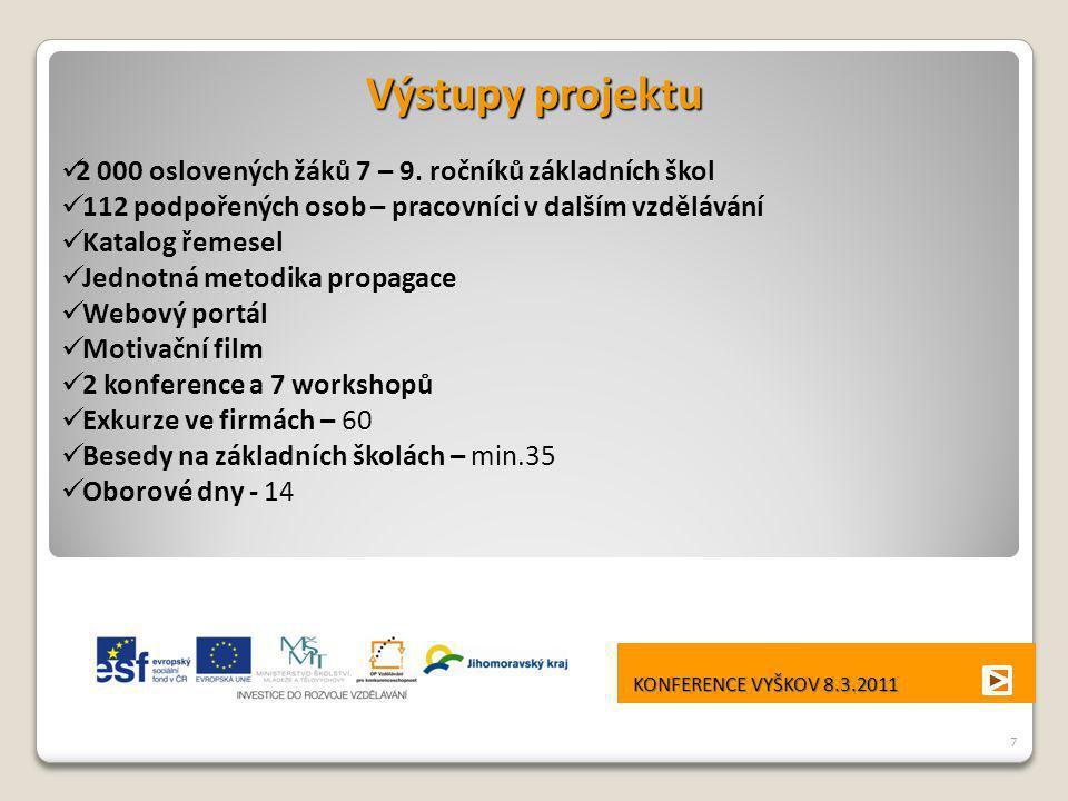 KONFERENCE VYŠKOV 8.3.2011 KONFERENCE VYŠKOV 8.3.2011 Výstupy projektu  2 000 oslovených žáků 7 – 9. ročníků základních škol  112 podpořených osob –