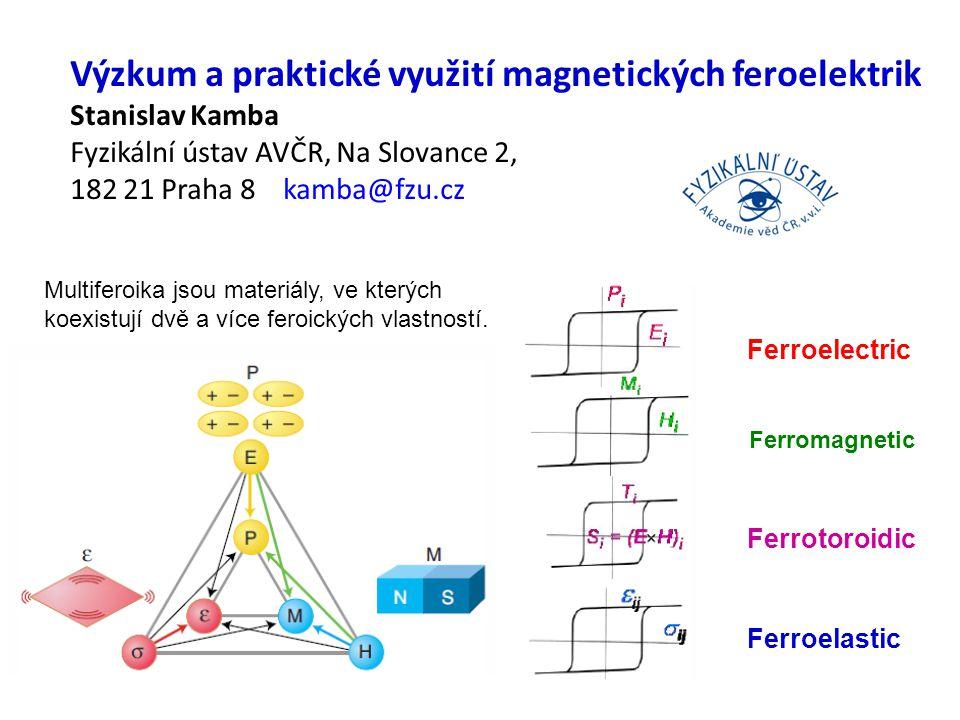 Výzkum a praktické využití magnetických feroelektrik Stanislav Kamba Fyzikální ústav AVČR, Na Slovance 2, 182 21 Praha 8 kamba@fzu.cz Multiferoika jsou materiály, ve kterých koexistují dvě a více feroických vlastností.