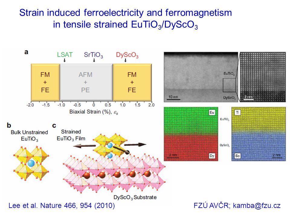 Strain-induced ferroelectric phase transition in EuTiO 3 /DyScO 3 +1% tensile strain Lee et al.