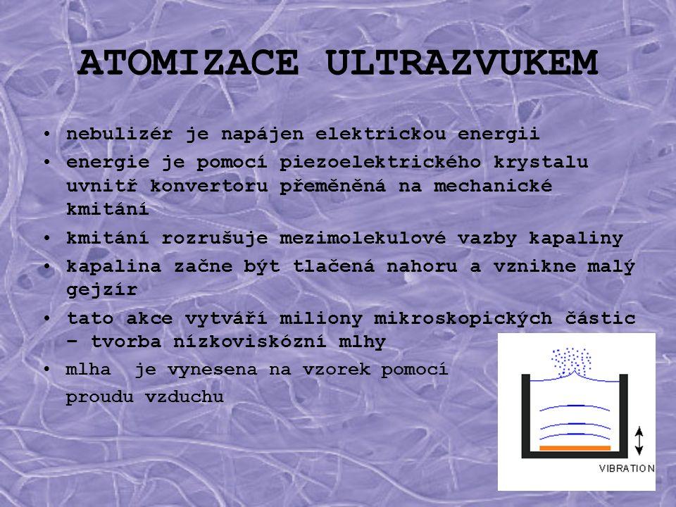 ATOMIZACE ULTRAZVUKEM •nebulizér je napájen elektrickou energii •energie je pomocí piezoelektrického krystalu uvnitř konvertoru přeměněná na mechanick