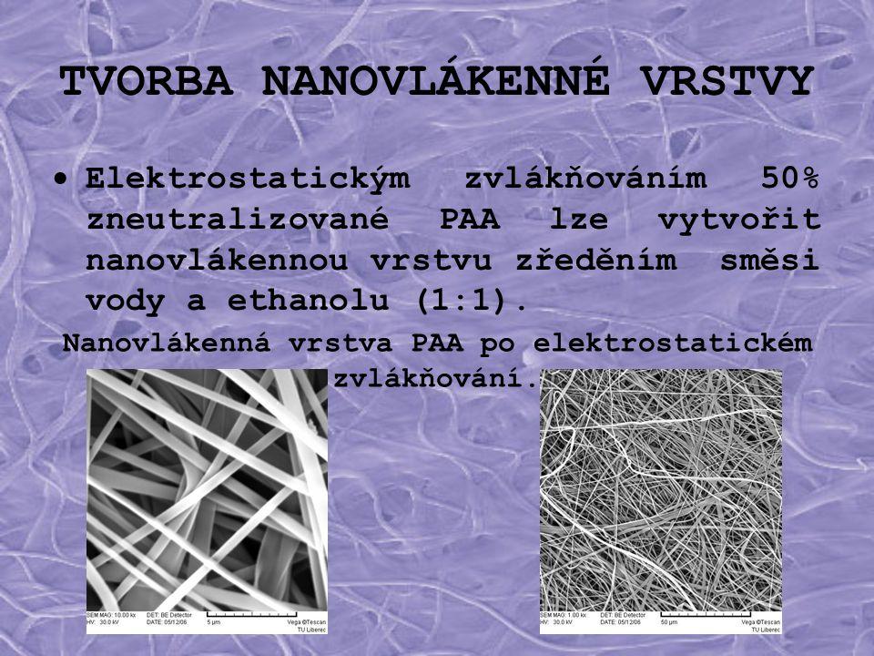 TVORBA NANOVLÁKENNÉ VRSTVY  Elektrostatickým zvlákňováním 50% zneutralizované PAA lze vytvořit nanovlákennou vrstvu zředěním směsi vody a ethanolu (1