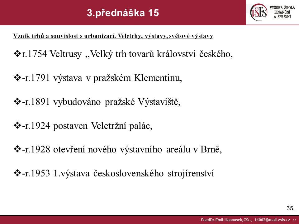 34. PaedDr.Emil Hanousek,CSc., 14002@mail.vsfs.cz :: 3.přednáška 14 Vznik trhů a souvislost s urbanizací. Veletrhy, výstavy, světové výstavy SVĚTOVÉ V