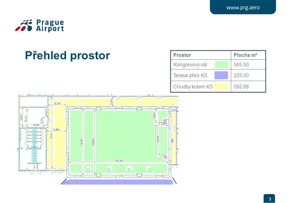 Přehled prostor 3 ProstorPlocha m² Kongresový sál565,50 Terasa před KS225,00 Chodby kolem KS592,68