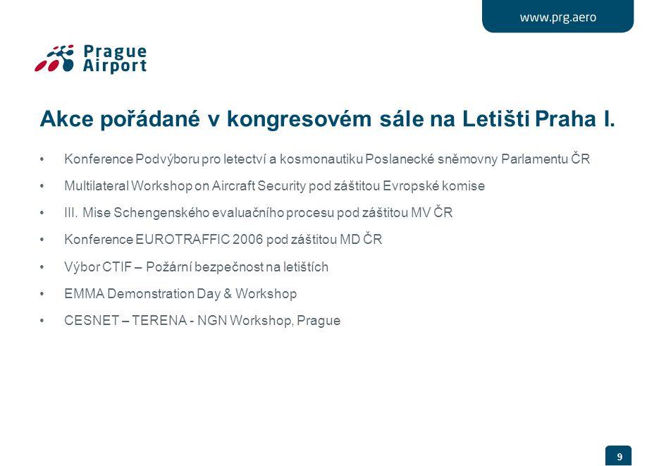 Akce pořádané v kongresovém sále na Letišti Praha I. •Konference Podvýboru pro letectví a kosmonautiku Poslanecké sněmovny Parlamentu ČR •Multilateral