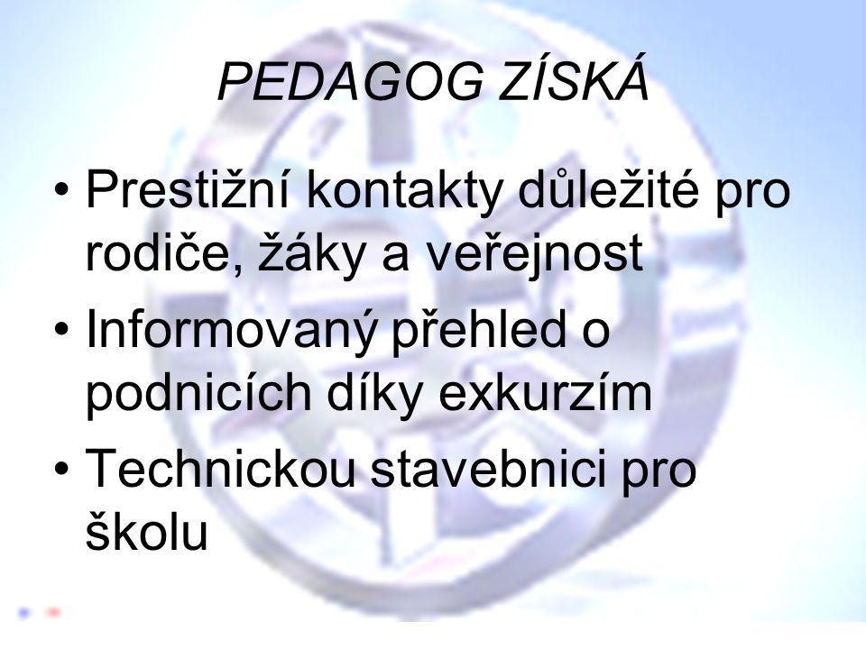 PEDAGOG ZÍSKÁ •Prestižní kontakty důležité pro rodiče, žáky a veřejnost •Informovaný přehled o podnicích díky exkurzím •Technickou stavebnici pro škol