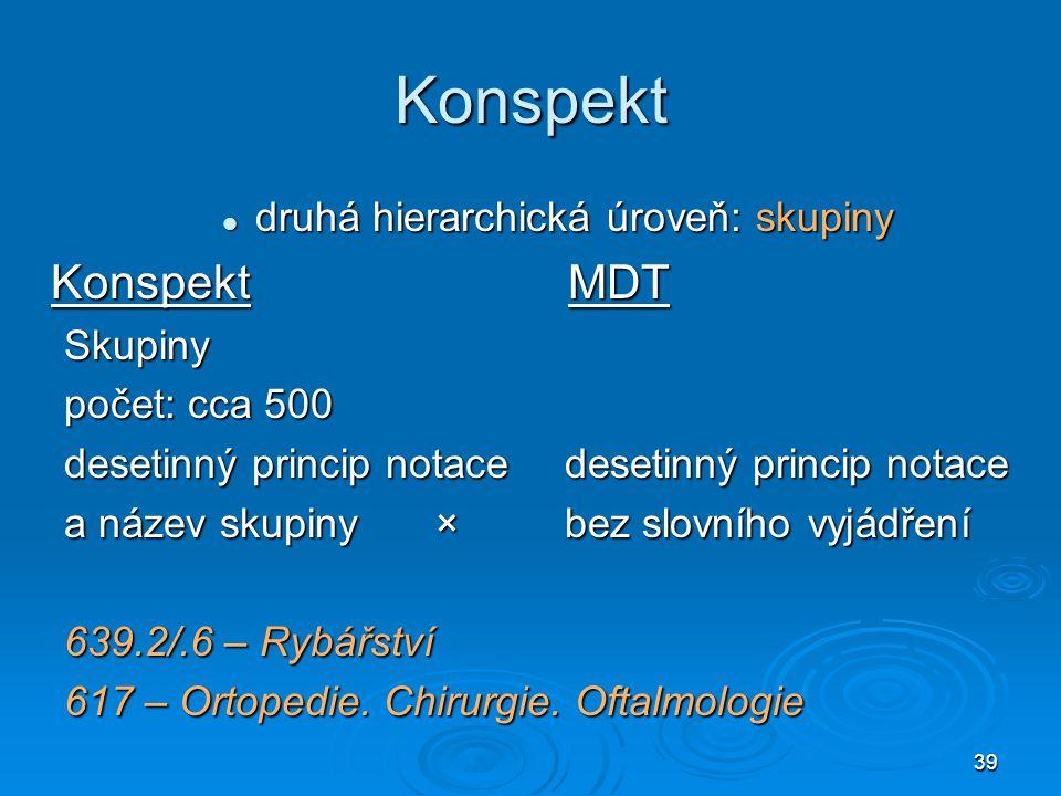 39 Konspekt  druhá hierarchická úroveň: skupiny Konspekt MDT Skupiny počet: cca 500 desetinný princip notace desetinný princip notace a název skupiny× bez slovního vyjádření 639.2/.6 – Rybářství 617 – Ortopedie.