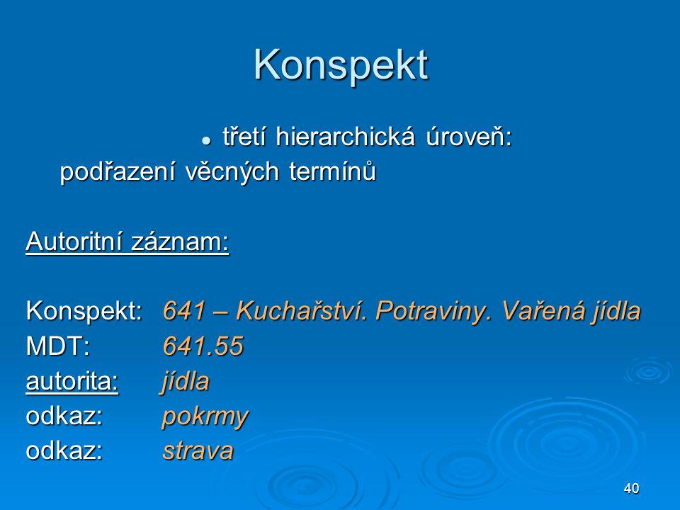 40 Konspekt  třetí hierarchická úroveň: podřazení věcných termínů Autoritní záznam: Konspekt: 641 – Kuchařství.
