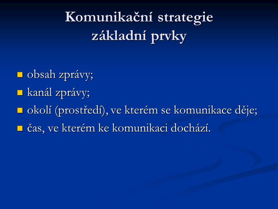 Obsah zprávy Střížová, Vlasta: Manažerská komunikace I.