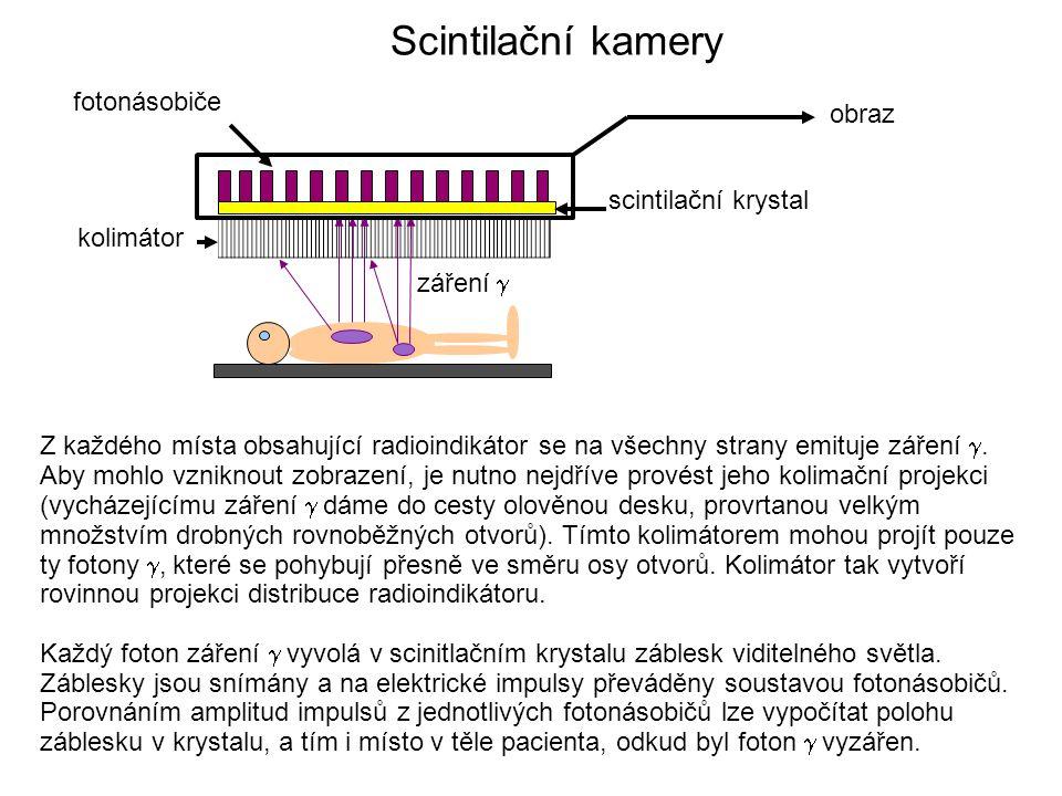 Scintilační kamery Z každého místa obsahující radioindikátor se na všechny strany emituje záření .