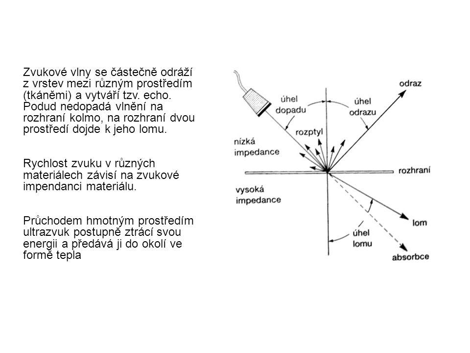 Zvukové vlny se částečně odráží z vrstev mezi různým prostředím (tkáněmi) a vytváří tzv. echo. Podud nedopadá vlnění na rozhraní kolmo, na rozhraní dv
