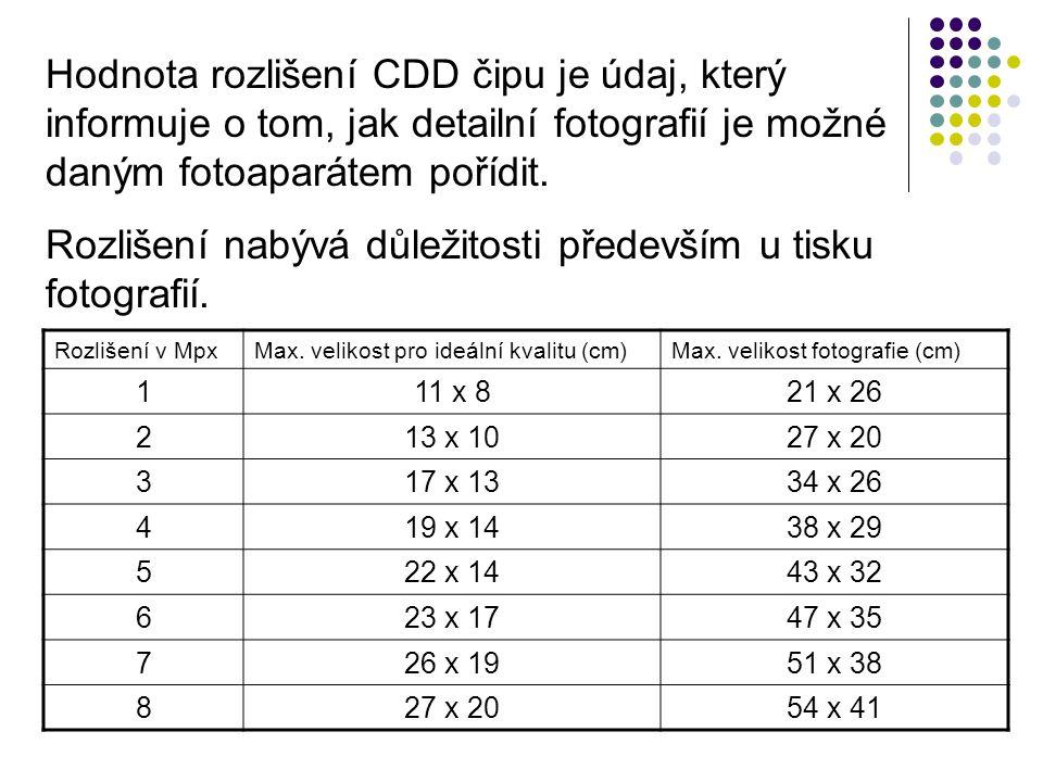 Hodnota rozlišení CDD čipu je údaj, který informuje o tom, jak detailní fotografií je možné daným fotoaparátem pořídit. Rozlišení nabývá důležitosti p