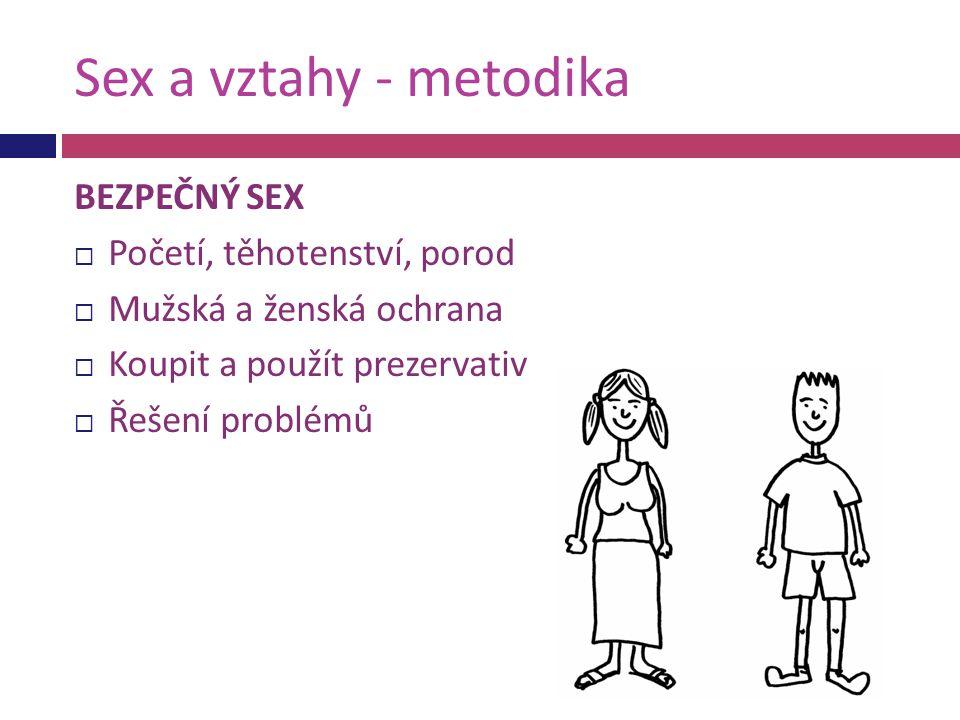 Sex a vztahy - metodika BEZPEČNÝ SEX  Početí, těhotenství, porod  Mužská a ženská ochrana  Koupit a použít prezervativ  Řešení problémů