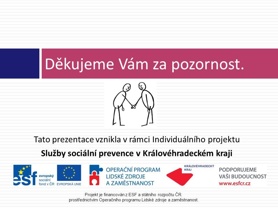 Děkujeme Vám za pozornost. Tato prezentace vznikla v rámci Individuálního projektu Služby sociální prevence v Královéhradeckém kraji Projekt je financ