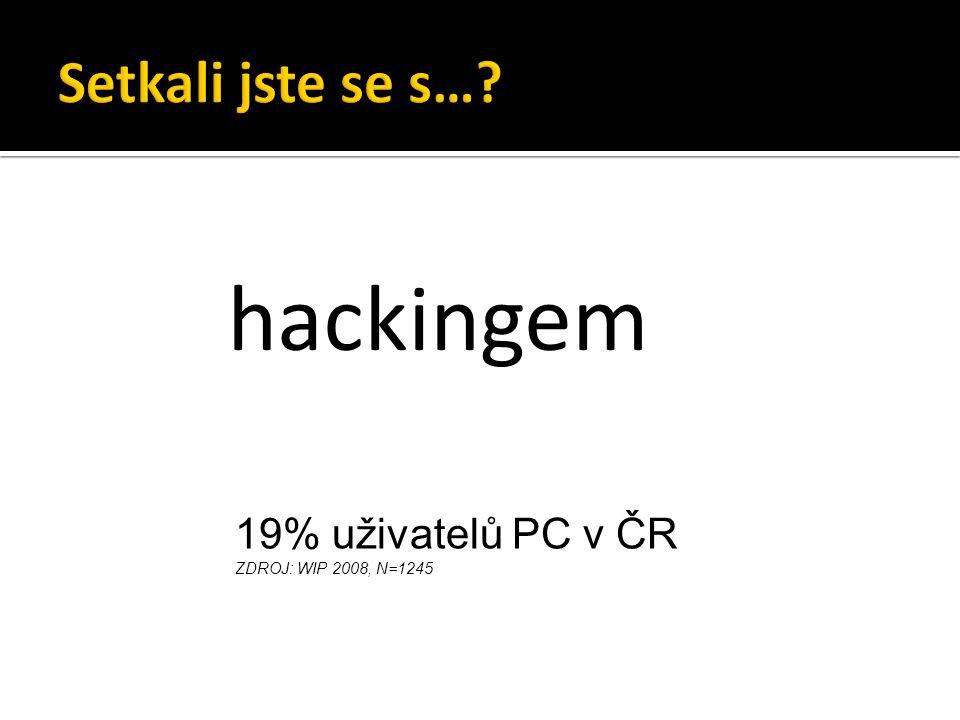 hackingem 19% uživatelů PC v ČR ZDROJ: WIP 2008, N=1245