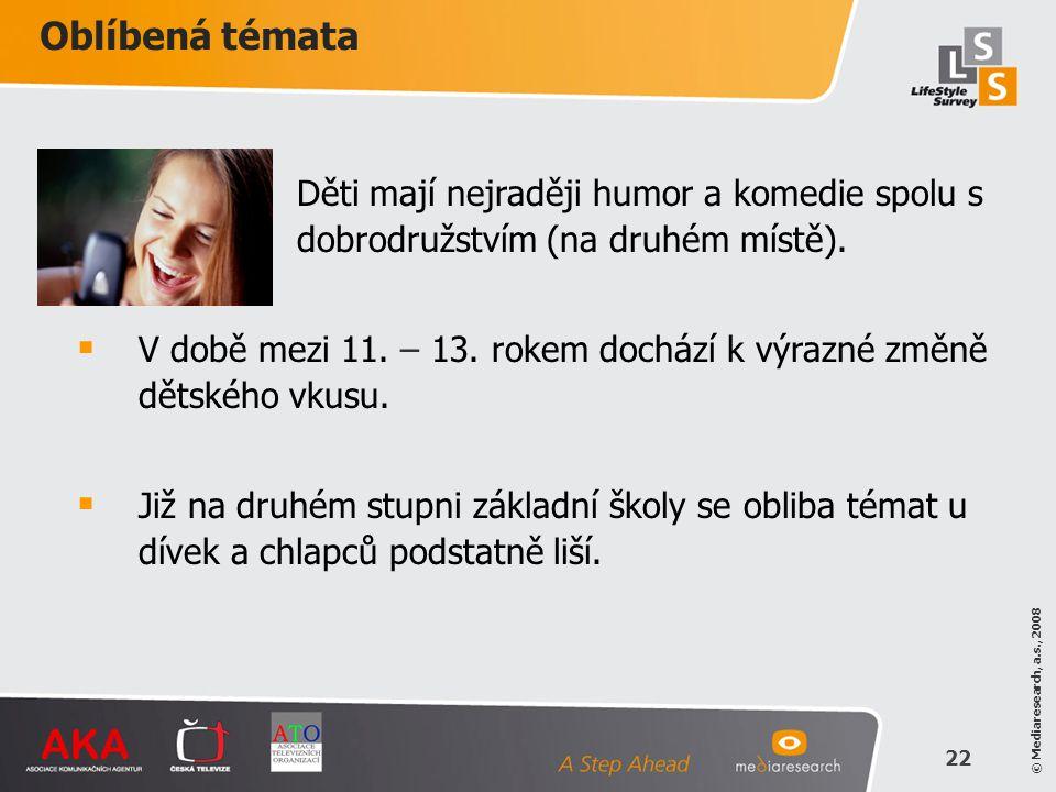 © Mediaresearch, a.s., 2008 22 Oblíbená témata  Děti mají nejraději humor a komedie spolu s dobrodružstvím (na druhém místě).  V době mezi 11. – 13.