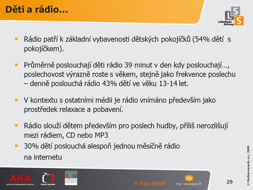 © Mediaresearch, a.s., 2008 29 Děti a rádio…  Rádio patří k základní vybavenosti dětských pokojíčků (54% dětí s pokojíčkem).  Průměrně poslouchají d
