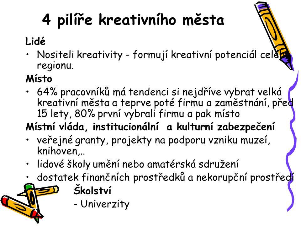 4 pilíře kreativního města Lidé •Nositeli kreativity - formují kreativní potenciál celého regionu.